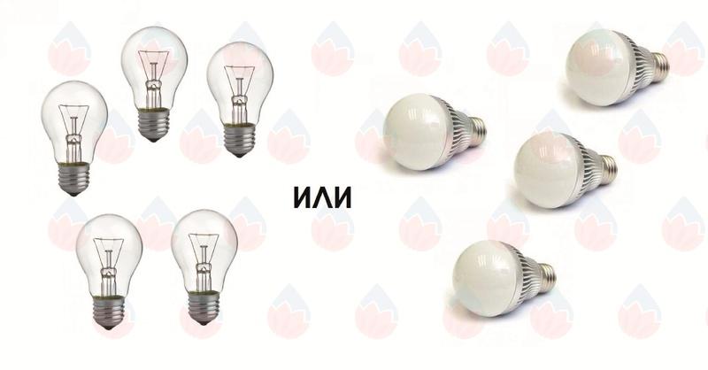 LED или жичка? Каква е разликата в различните крушки и засяга ли ни това?
